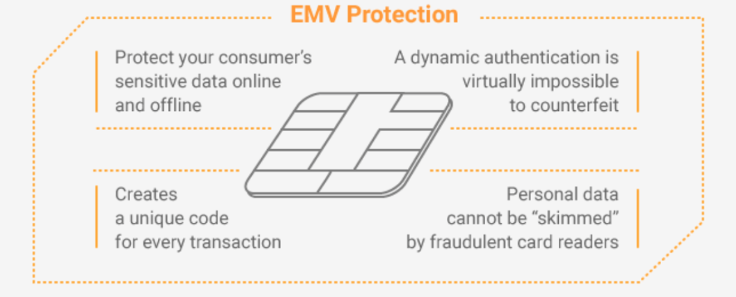 Carolina ATM - ATM Services & Solutions | EMV Fact Sheet 9